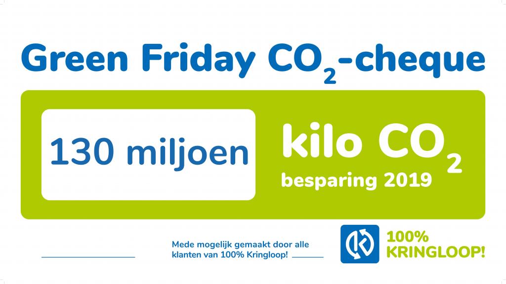 Green Friday CO2-Cheque voor staatssecretaris Van Veldhoven